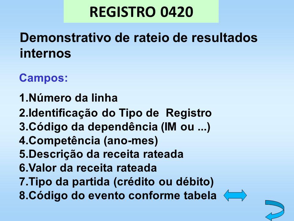 REGISTRO 0420 Demonstrativo de rateio de resultados internos Campos: 1.Número da linha 2.Identificação do Tipo de Registro 3.Código da dependência (IM