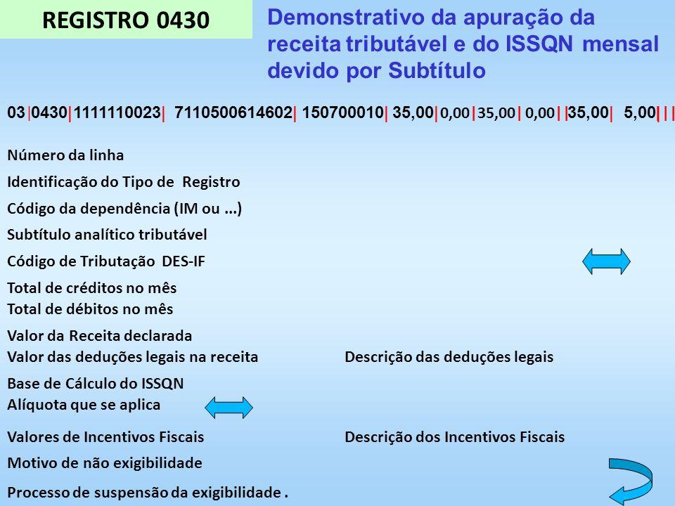 REGISTRO 0430 Demonstrativo da apuração da receita tributável e do ISSQN mensal devido por Subtítulo 03 | 0430|1111110023|7110500614602|150700010|35,0