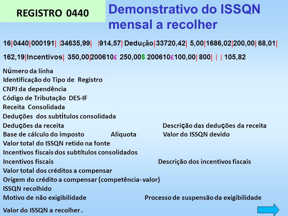 REGISTRO 0440 Demonstrativo do ISSQN mensal a recolher 16|914,57|0440|000191| | 34635,99| | Dedu ç ão|33720,42|5,00|1686,02|200,00|68,01| 162,19|Incen