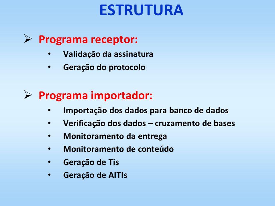 ESTRUTURA Programa receptor: Validação da assinatura Geração do protocolo Programa importador: Importação dos dados para banco de dados Verificação do