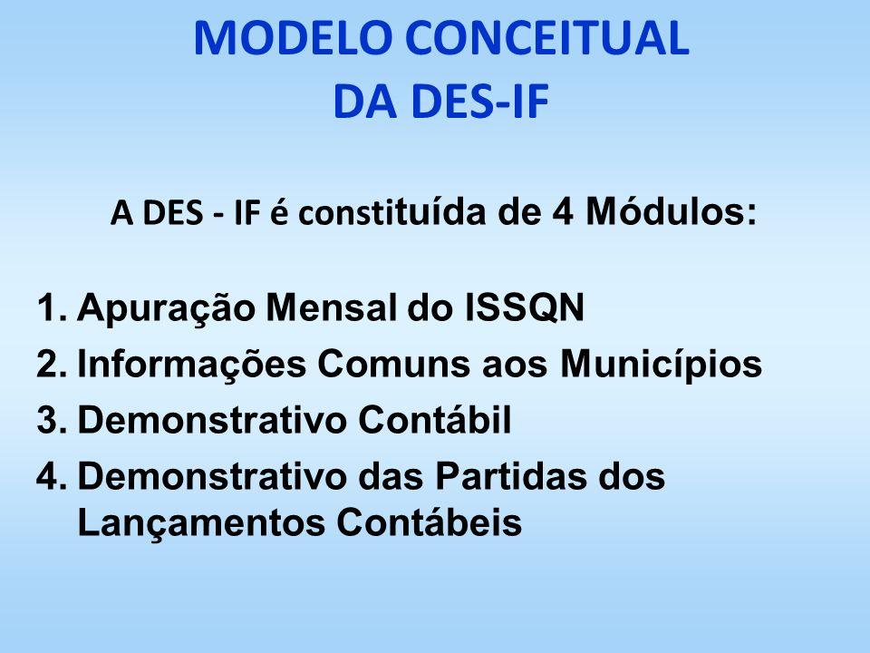 MODELO CONCEITUAL DA DES-IF A DES - IF é consti tuída de 4 Módulos: 1.Apuração Mensal do ISSQN 2.Informações Comuns aos Municípios 3.Demonstrativo Con