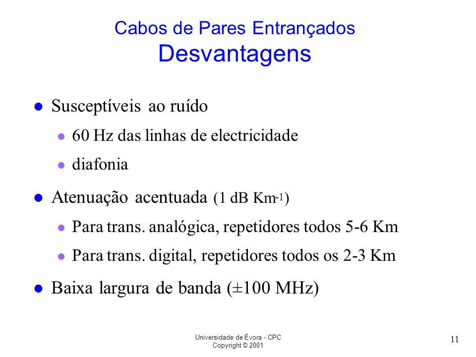 Universidade de Évora - CPC Copyright © 2001 11 l Susceptíveis ao ruído l 60 Hz das linhas de electricidade l diafonia l Atenuação acentuada (1 dB Km