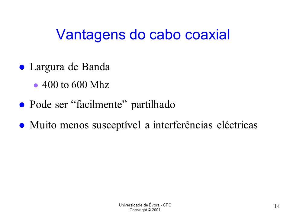 Universidade de Évora - CPC Copyright © 2001 14 l Largura de Banda l 400 to 600 Mhz l Pode ser facilmente partilhado l Muito menos susceptível a inter