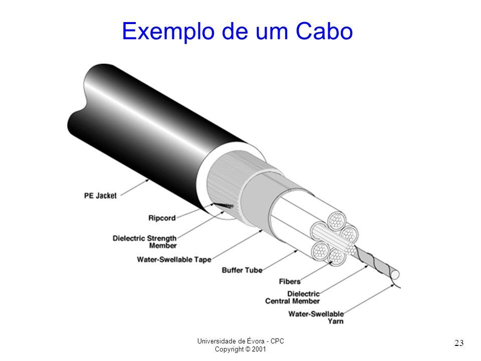 Universidade de Évora - CPC Copyright © 2001 23 Exemplo de um Cabo