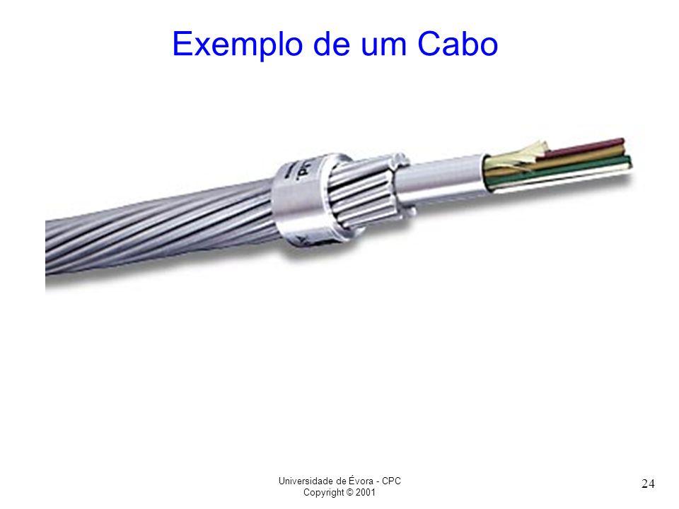 Universidade de Évora - CPC Copyright © 2001 24 Exemplo de um Cabo
