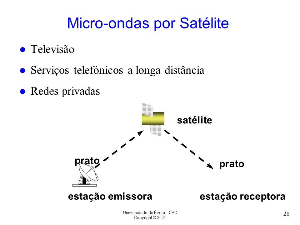 Universidade de Évora - CPC Copyright © 2001 28 Micro-ondas por Satélite l Televisão l Serviços telefónicos a longa distância l Redes privadas prato e