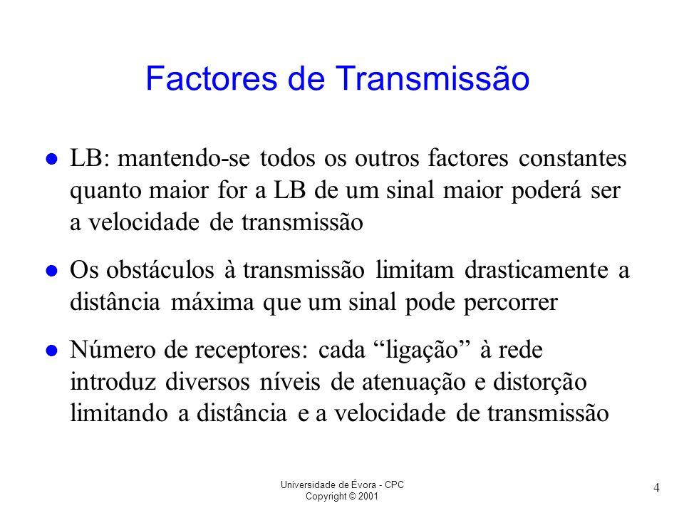 Universidade de Évora - CPC Copyright © 2001 15 Desvantagens do cabo coaxial l Atenuação l Pesado l Desuso