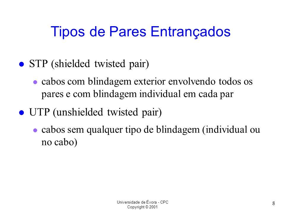 Universidade de Évora - CPC Copyright © 2001 19 multimodo step-index multimodo graded-index monomodo Sinais em Fibra Óptica