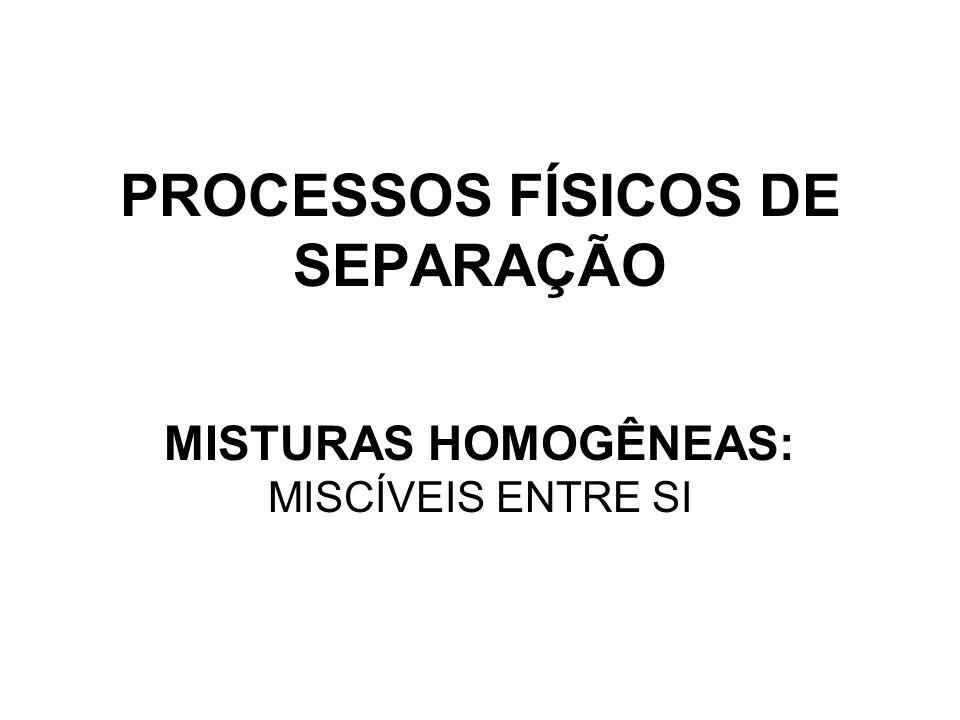 PROCESSOS FÍSICOS DE SEPARAÇÃO MISTURAS HOMOGÊNEAS: MISCÍVEIS ENTRE SI