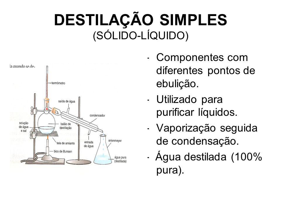DESTILAÇÃO SIMPLES (SÓLIDO-LÍQUIDO) -Componentes com diferentes pontos de ebulição. -Utilizado para purificar líquidos. -Vaporização seguida de conden