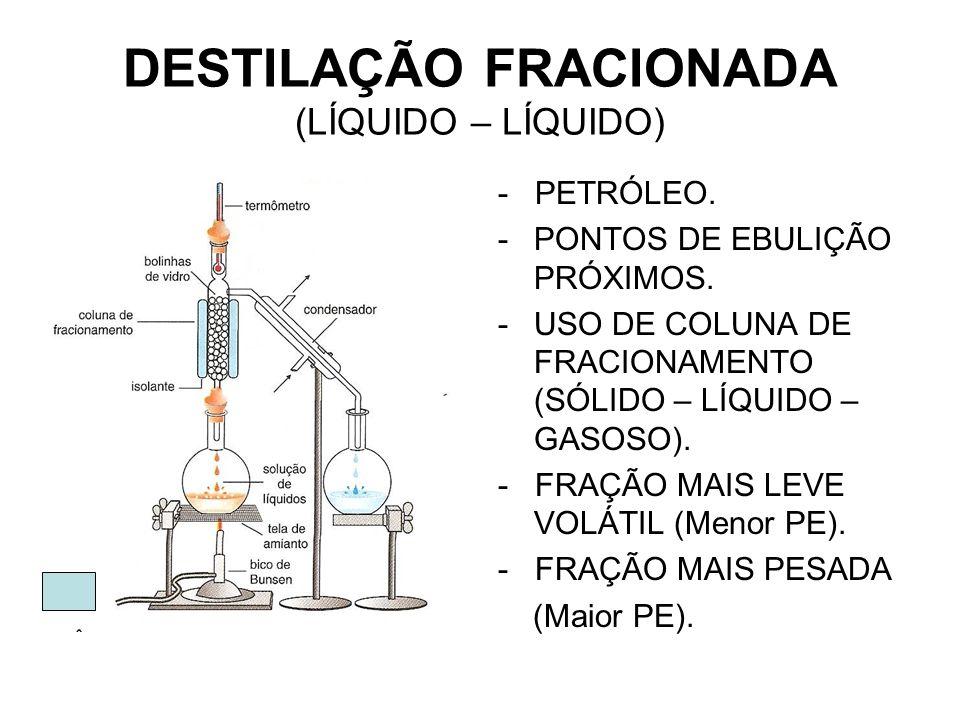 DESTILAÇÃO FRACIONADA (LÍQUIDO – LÍQUIDO) - PETRÓLEO. -PONTOS DE EBULIÇÃO PRÓXIMOS. -USO DE COLUNA DE FRACIONAMENTO (SÓLIDO – LÍQUIDO – GASOSO). - FRA