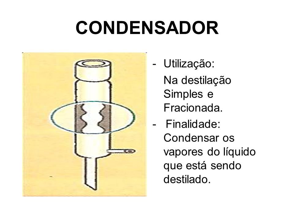 CONDENSADOR -Utilização: Na destilação Simples e Fracionada. - Finalidade: Condensar os vapores do líquido que está sendo destilado.