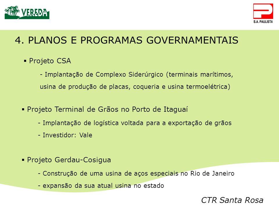 CTR Santa Rosa Projeto CSA - Implantação de Complexo Siderúrgico (terminais marítimos, usina de produção de placas, coqueria e usina termoelétrica) 4.