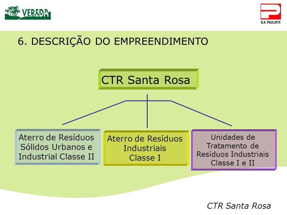 CTR Santa Rosa Aterro de Resíduos Sólidos Urbanos e Industrial Classe II Aterro de Resíduos Industriais Classe I Unidades de Tratamento de Resíduos In