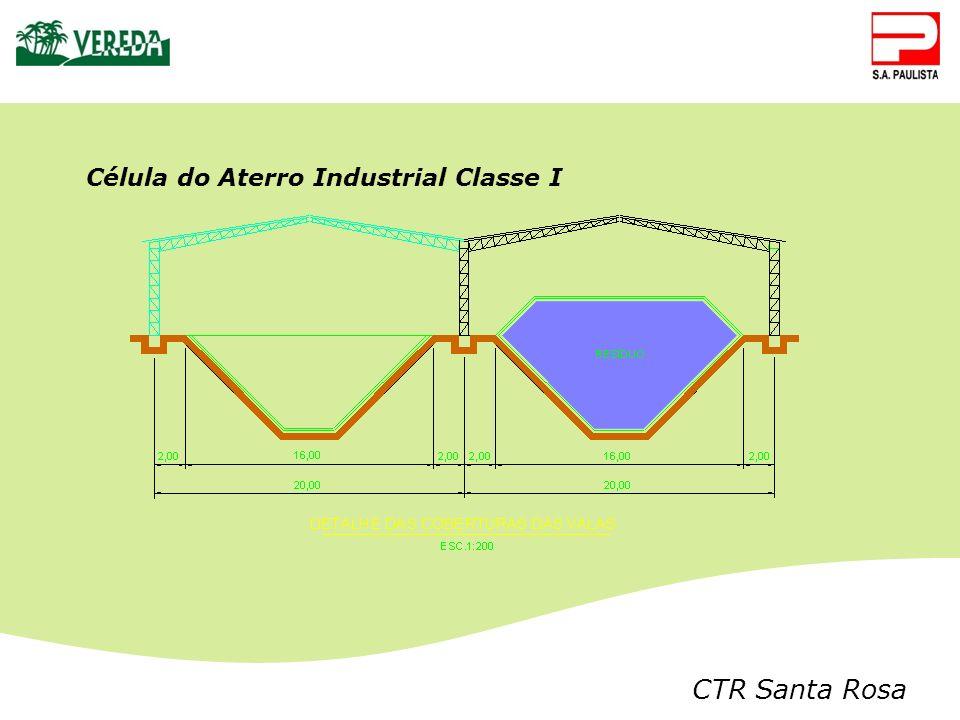 CTR Santa Rosa Célula do Aterro Industrial Classe I