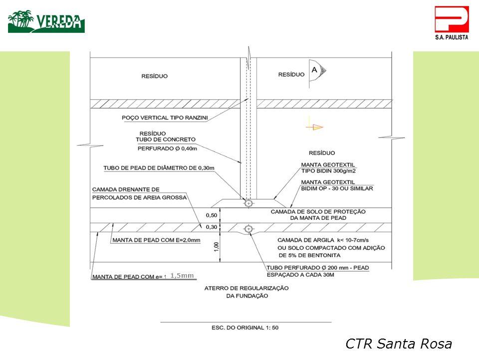 CTR Santa Rosa 1,5mm