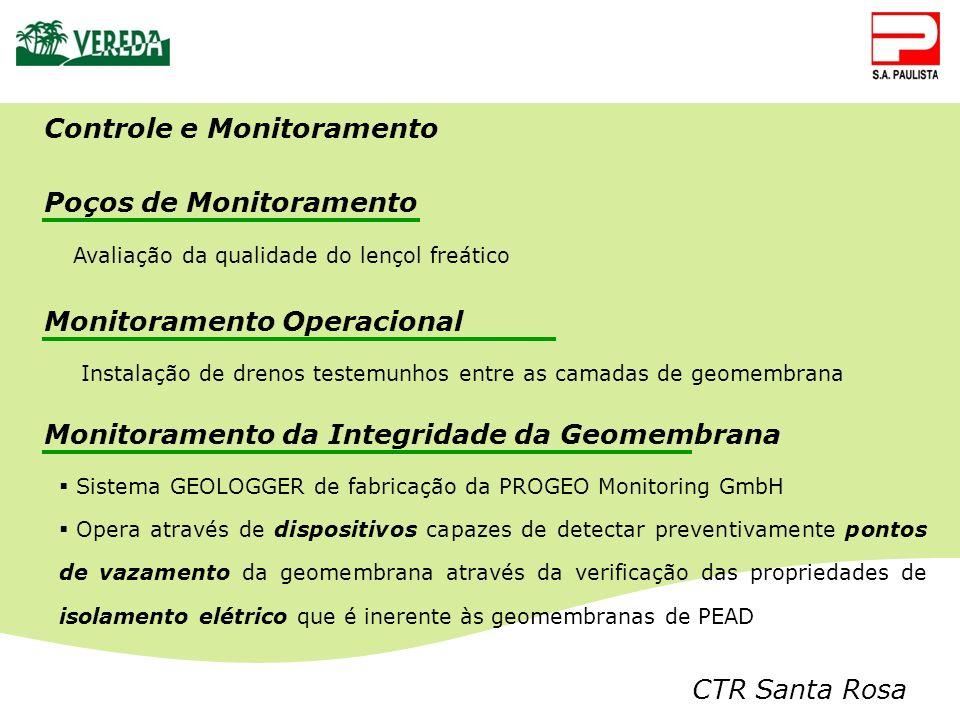 CTR Santa Rosa Controle e Monitoramento Instalação de drenos testemunhos entre as camadas de geomembrana Monitoramento da Integridade da Geomembrana M