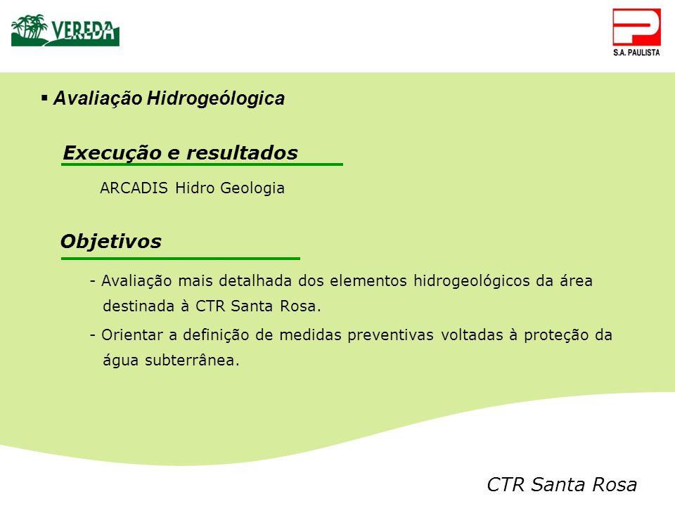 CTR Santa Rosa - Avaliação mais detalhada dos elementos hidrogeológicos da área destinada à CTR Santa Rosa. - Orientar a definição de medidas preventi