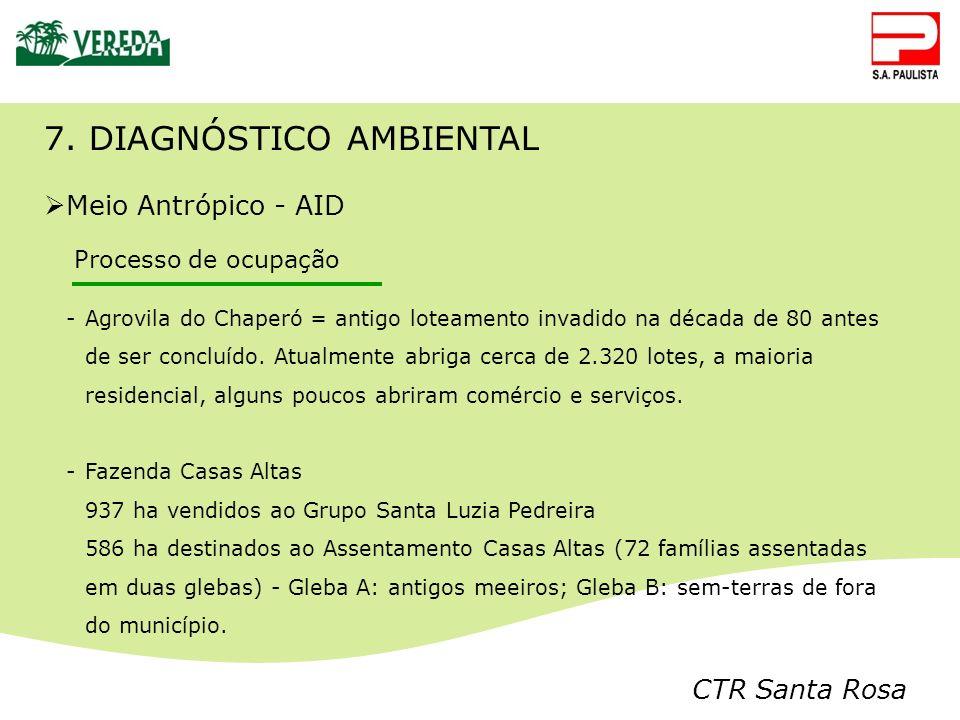 CTR Santa Rosa Meio Antrópico - AID 7. DIAGNÓSTICO AMBIENTAL -Agrovila do Chaperó = antigo loteamento invadido na década de 80 antes de ser concluído.