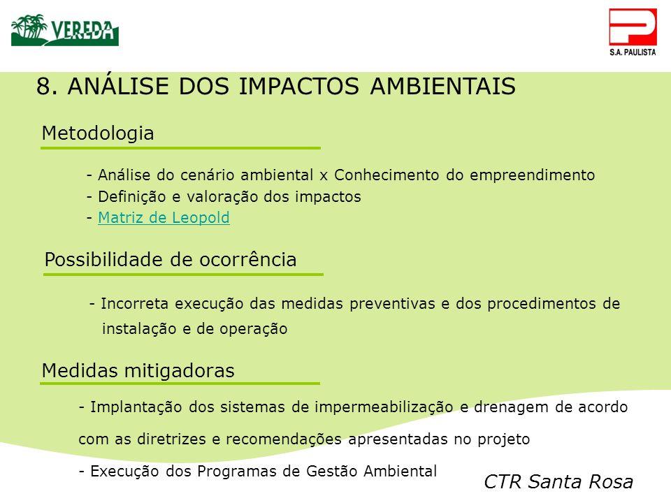 CTR Santa Rosa Metodologia - Análise do cenário ambiental x Conhecimento do empreendimento - Definição e valoração dos impactos - Matriz de LeopoldMat