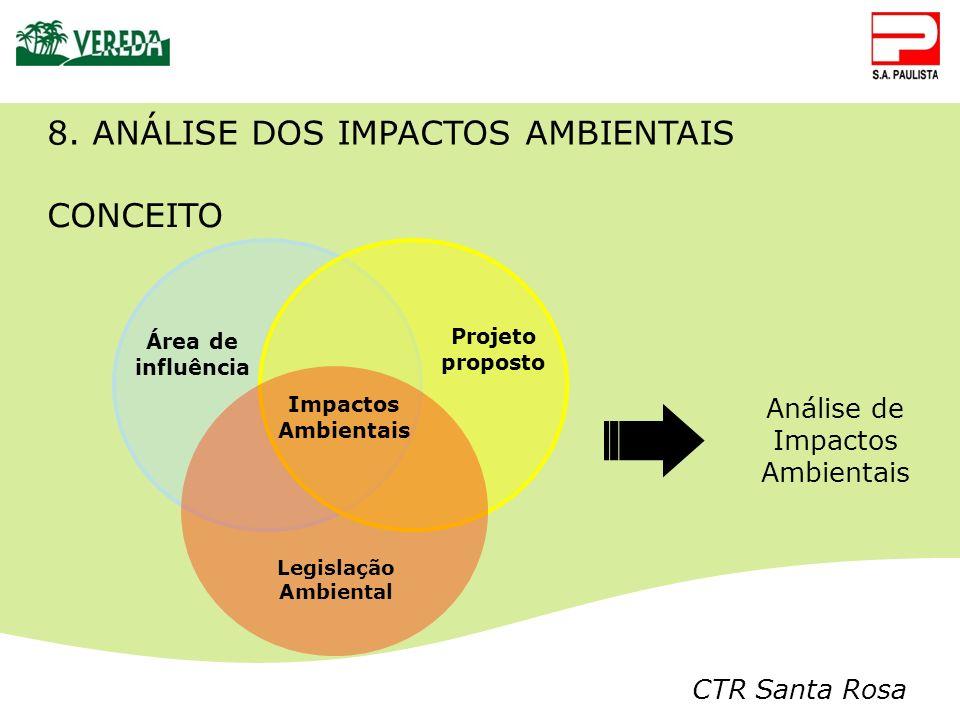 CTR Santa Rosa CONCEITO Legislação Ambiental Projeto proposto Área de influência Impactos Ambientais Análise de Impactos Ambientais 8. ANÁLISE DOS IMP