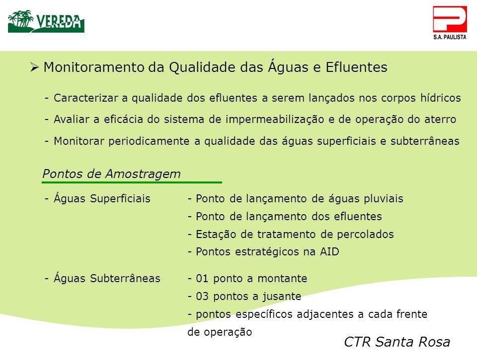 CTR Santa Rosa Monitoramento da Qualidade das Águas e Efluentes Pontos de Amostragem -Caracterizar a qualidade dos efluentes a serem lançados nos corp