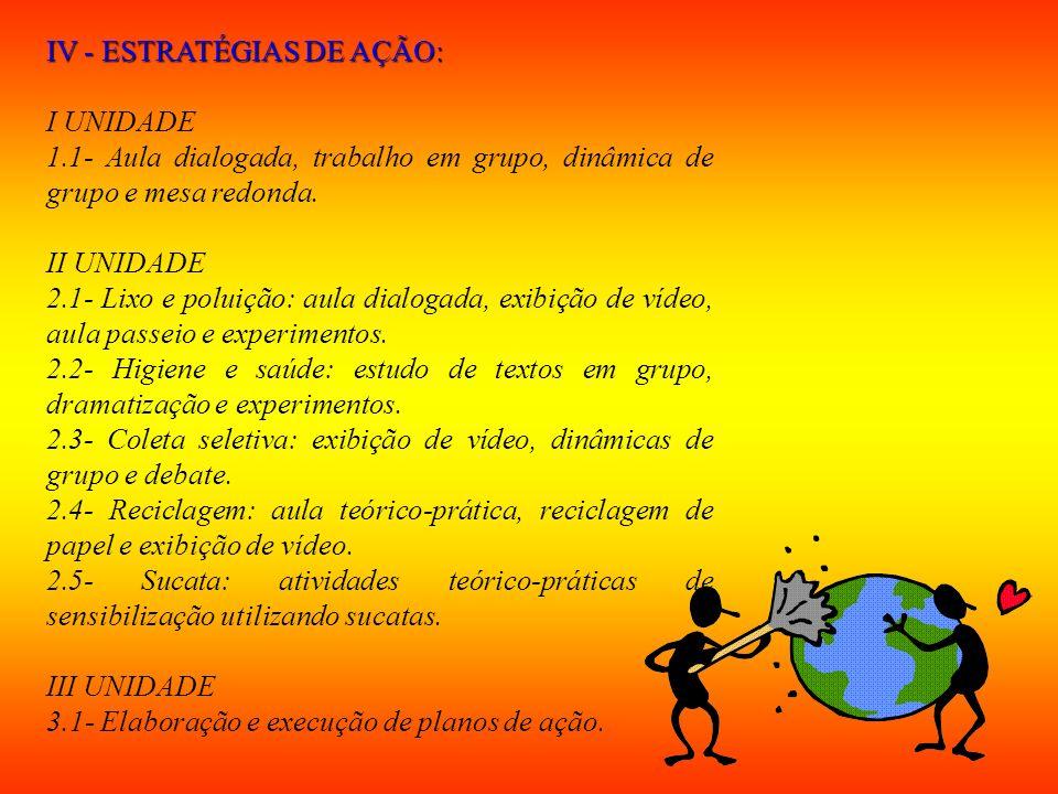IV - ESTRATÉGIAS DE AÇÃO: I UNIDADE 1.1- Aula dialogada, trabalho em grupo, dinâmica de grupo e mesa redonda.