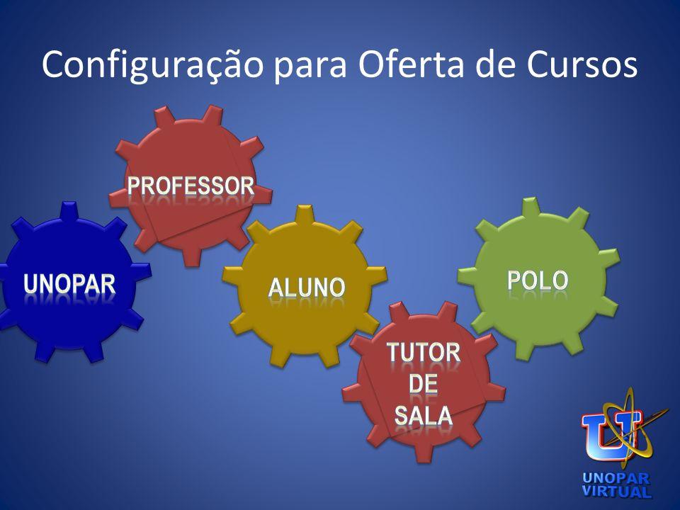 Configuração para Oferta de Cursos Diretoria de Acompanhamento dos Polos3