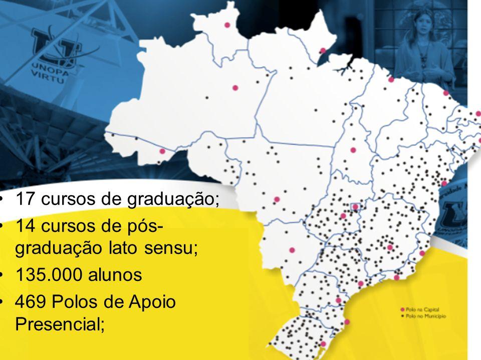 Presente em todos os estados brasileiros. Bolsas PROUNI;