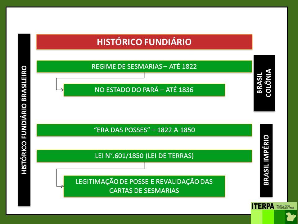 HISTÓRICO FUNDIÁRIO BRASILEIRO HISTÓRICO FUNDIÁRIO REGIME DE SESMARIAS – ATÉ 1822 ERA DAS POSSES – 1822 A 1850 LEI N°.601/1850 (LEI DE TERRAS) NO ESTA