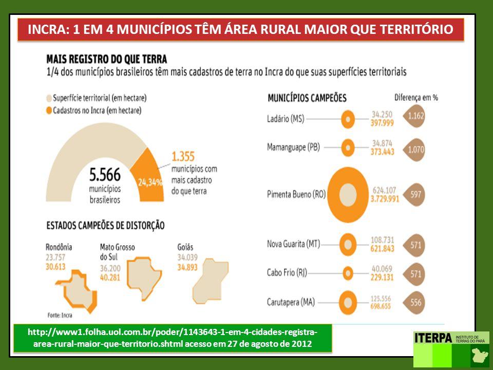 http://www1.folha.uol.com.br/poder/1143643-1-em-4-cidades-registra- area-rural-maior-que-territorio.shtml acesso em 27 de agosto de 2012 INCRA: 1 EM 4