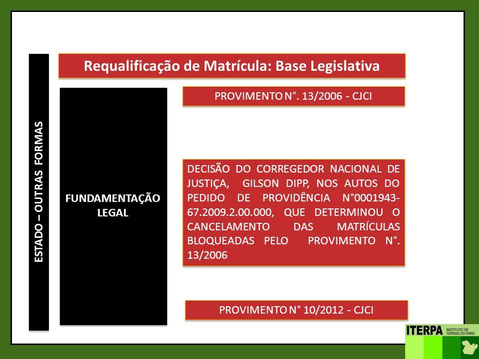 ESTADO – OUTRAS FORMAS Requalificação de Matrícula: Base Legislativa FUNDAMENTAÇÃO LEGAL PROVIMENTO N°. 13/2006 - CJCI DECISÃO DO CORREGEDOR NACIONAL