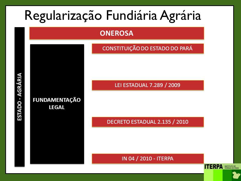 Regularização Fundiária Agrária ESTADO - AGRÁRIA ONEROSA FUNDAMENTAÇÃO LEGAL CONSTITUIÇÃO DO ESTADO DO PARÁ LEI ESTADUAL 7.289 / 2009 DECRETO ESTADUAL