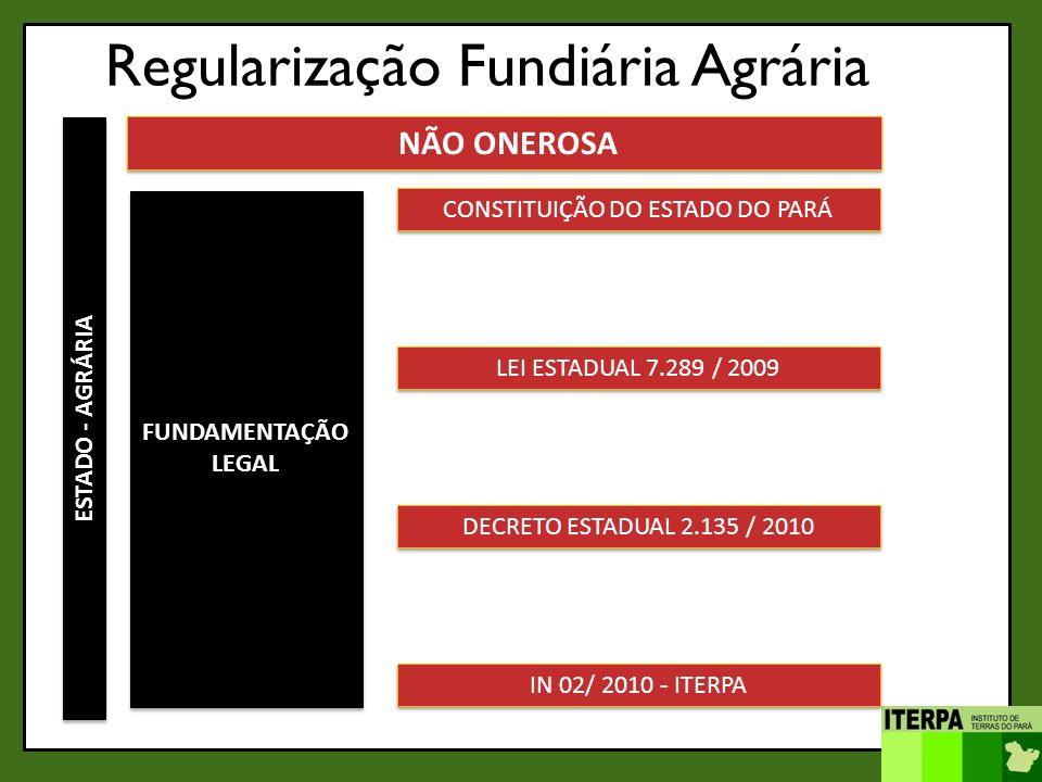 Regularização Fundiária Agrária ESTADO - AGRÁRIA NÃO ONEROSA FUNDAMENTAÇÃO LEGAL CONSTITUIÇÃO DO ESTADO DO PARÁ LEI ESTADUAL 7.289 / 2009 DECRETO ESTA