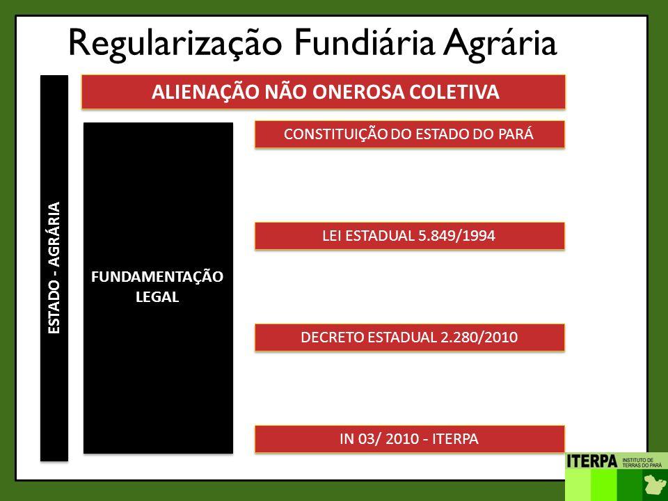 Regularização Fundiária Agrária ESTADO - AGRÁRIA ALIENAÇÃO NÃO ONEROSA COLETIVA FUNDAMENTAÇÃO LEGAL CONSTITUIÇÃO DO ESTADO DO PARÁ LEI ESTADUAL 5.849/