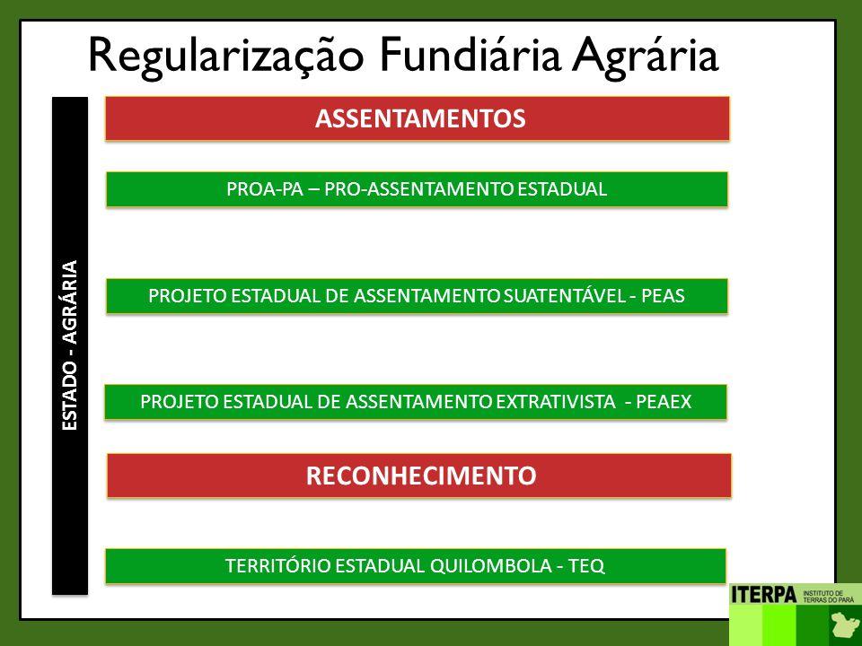 Regularização Fundiária Agrária ESTADO - AGRÁRIA ASSENTAMENTOS PROJETO ESTADUAL DE ASSENTAMENTO SUATENTÁVEL - PEAS PROJETO ESTADUAL DE ASSENTAMENTO EX