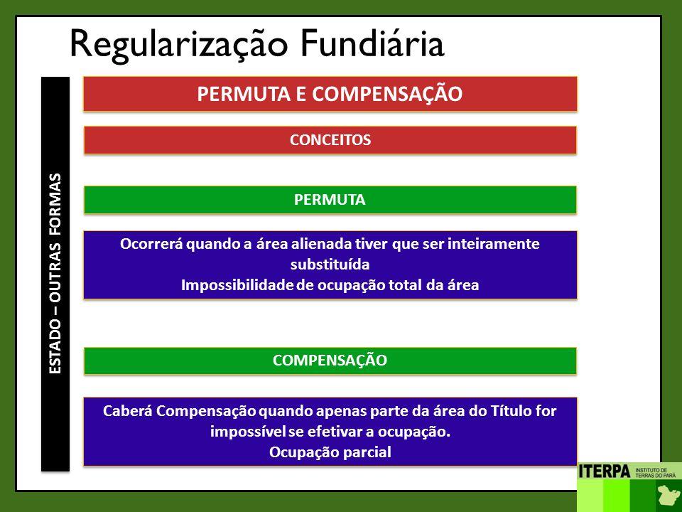 Regularização Fundiária ESTADO – OUTRAS FORMAS PERMUTA E COMPENSAÇÃO CONCEITOS PERMUTA COMPENSAÇÃO Ocorrerá quando a área alienada tiver que ser intei
