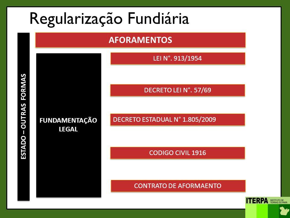 Regularização Fundiária ESTADO – OUTRAS FORMAS AFORAMENTOS FUNDAMENTAÇÃO LEGAL LEI N°. 913/1954 DECRETO ESTADUAL N° 1.805/2009 CODIGO CIVIL 1916 DECRE