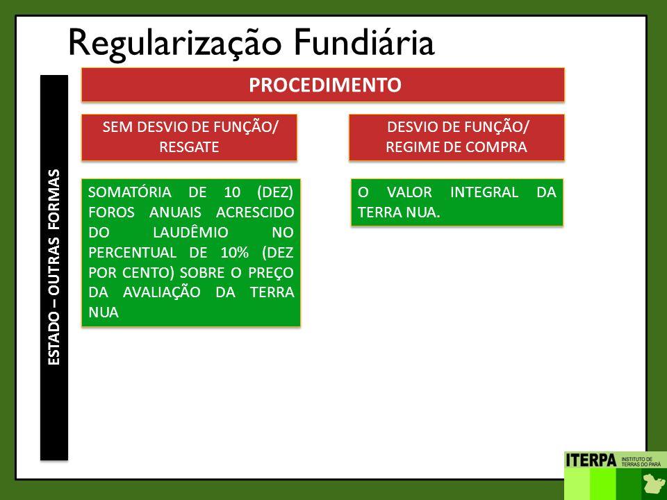 Regularização Fundiária ESTADO – OUTRAS FORMAS PROCEDIMENTO SEM DESVIO DE FUNÇÃO/ RESGATE SOMATÓRIA DE 10 (DEZ) FOROS ANUAIS ACRESCIDO DO LAUDÊMIO NO