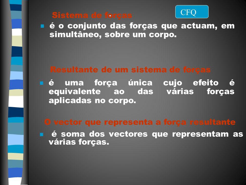 Filipa Vicente n é soma dos vectores que representam as várias forças. – n é o conjunto das forças que actuam, em simultâneo, sobre um corpo. n é uma
