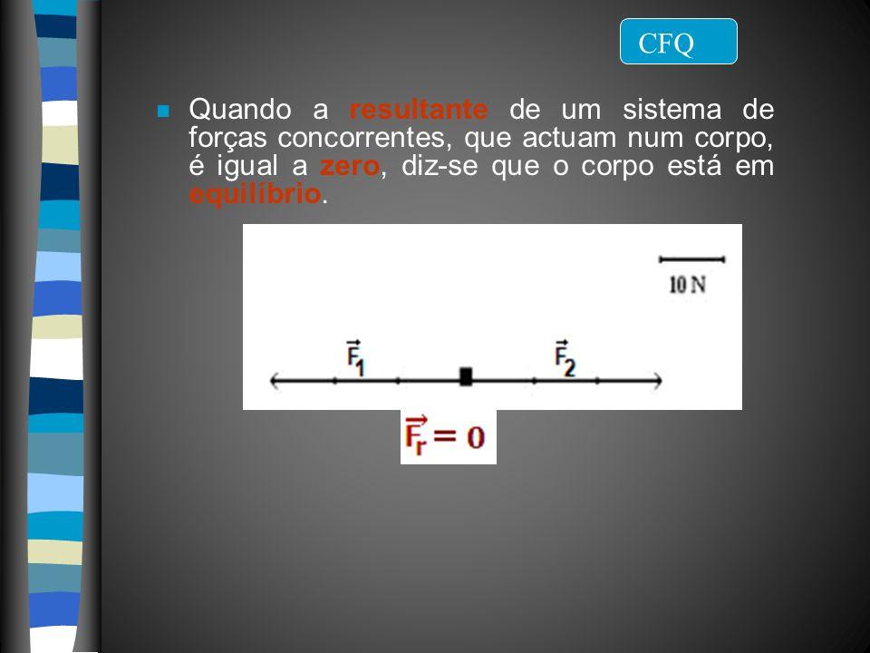 Filipa Vicente n Quando a resultante de um sistema de forças concorrentes, que actuam num corpo, é igual a zero, diz-se que o corpo está em equilíbrio