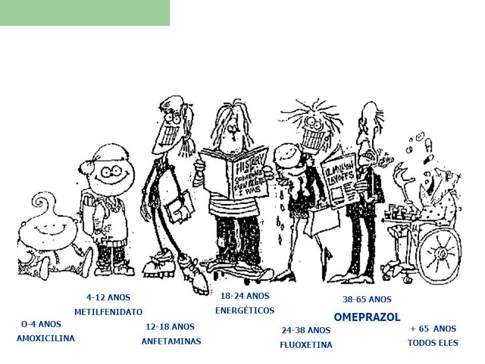 12-18 ANOS ANFETAMINAS 4-12 ANOS METILFENIDATO O-4 ANOS AMOXICILINA 38-65 ANOS OMEPRAZOL 18-24 ANOS ENERGÉTICOS 24-38 ANOS FLUOXETINA + 65 ANOS TODOS ELES