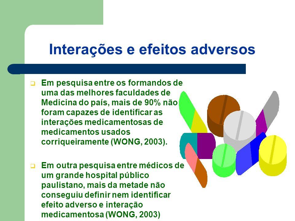 Interações e efeitos adversos Em pesquisa entre os formandos de uma das melhores faculdades de Medicina do país, mais de 90% não foram capazes de identificar as interações medicamentosas de medicamentos usados corriqueiramente (WONG, 2003).