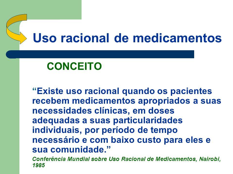 Uso racional de medicamentos CONCEITO Existe uso racional quando os pacientes recebem medicamentos apropriados a suas necessidades clínicas, em doses adequadas a suas particularidades individuais, por período de tempo necessário e com baixo custo para eles e sua comunidade.