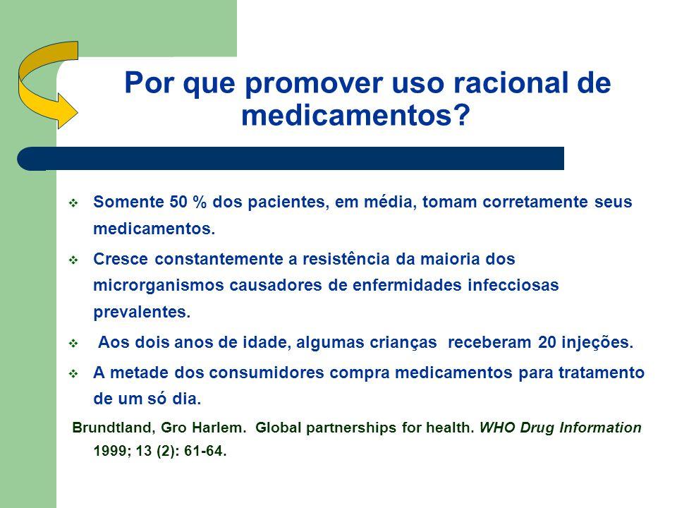 Por que promover uso racional de medicamentos.