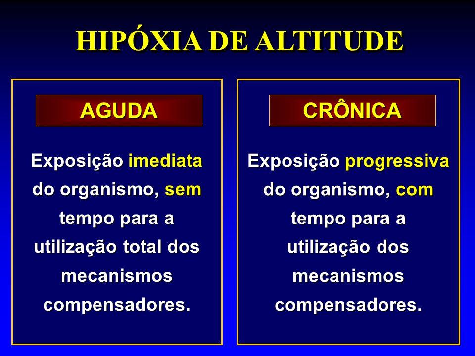 HIPÓXIA DE ALTITUDE Exposição imediata do organismo, sem tempo para a utilização total dos mecanismos compensadores. AGUDA Exposição progressiva do or