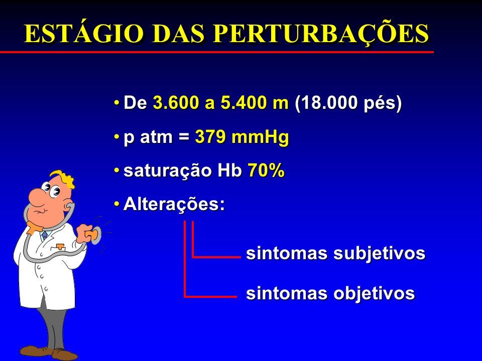 ESTÁGIO DAS PERTURBAÇÕES De 3.600 a 5.400 m (18.000 pés)De 3.600 a 5.400 m (18.000 pés) p atm = 379 mmHgp atm = 379 mmHg saturação Hb 70%saturação Hb