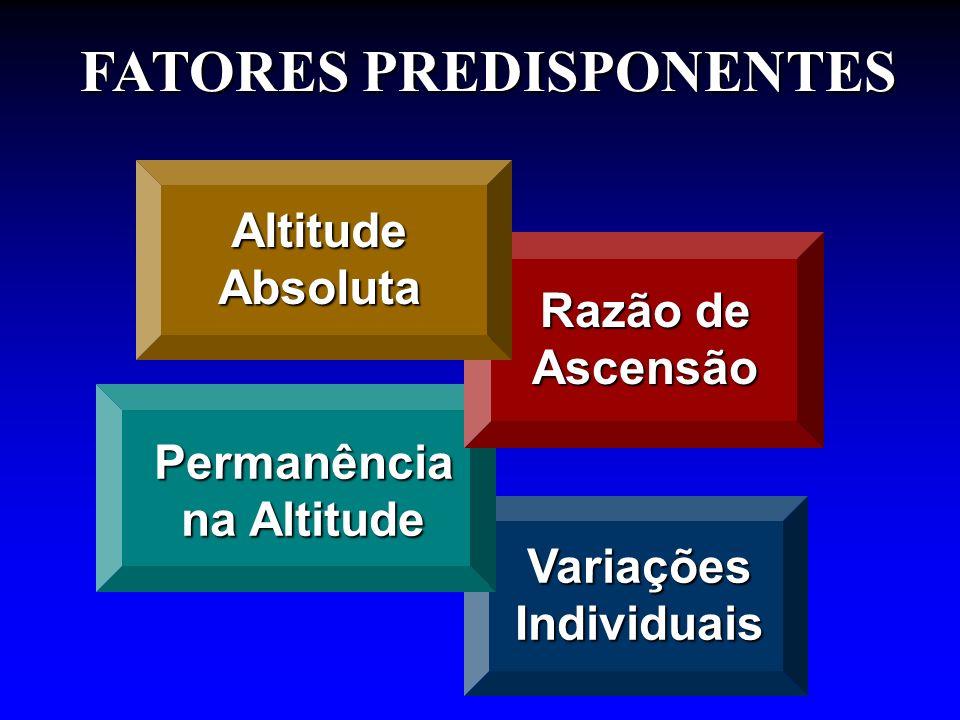 VariaçõesIndividuais Permanência na Altitude FATORES PREDISPONENTES Razão de Ascensão AltitudeAbsoluta
