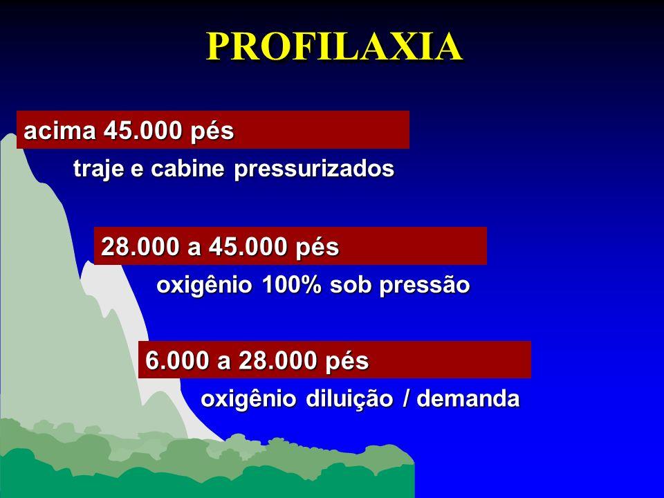 PROFILAXIAPROFILAXIA 6.000 a 28.000 pés oxigênio diluição / demanda 28.000 a 45.000 pés oxigênio 100% sob pressão acima 45.000 pés traje e cabine pres