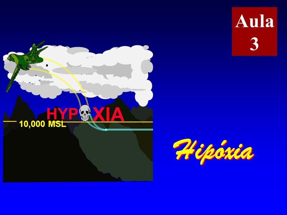 ESTÁGIO DAS PERTURBAÇÕES De 3.600 a 5.400 m (18.000 pés)De 3.600 a 5.400 m (18.000 pés) p atm = 379 mmHgp atm = 379 mmHg saturação Hb 70%saturação Hb 70% Alterações:Alterações: sintomas subjetivos sintomas objetivos
